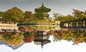 De 5 bezienswaardigheden in China die je gezien moet hebben